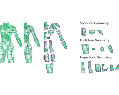 Non - Euclidean Patternmaking